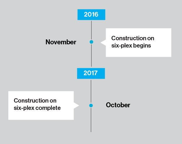 73Street-sixplex-Build-Timeline_73Street.png