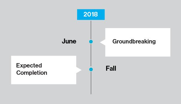 Okotoks-DARCY-Build-Timeline.png