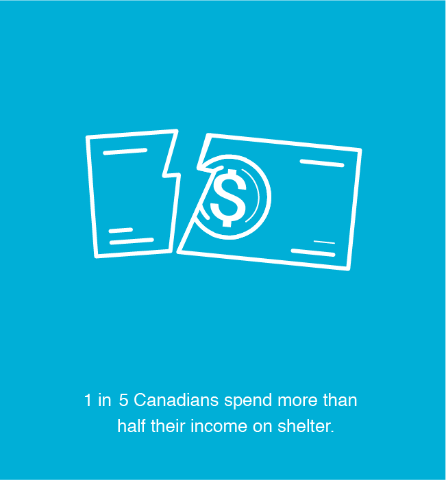 1 in 5 Canadians spend more than half their income on shelter